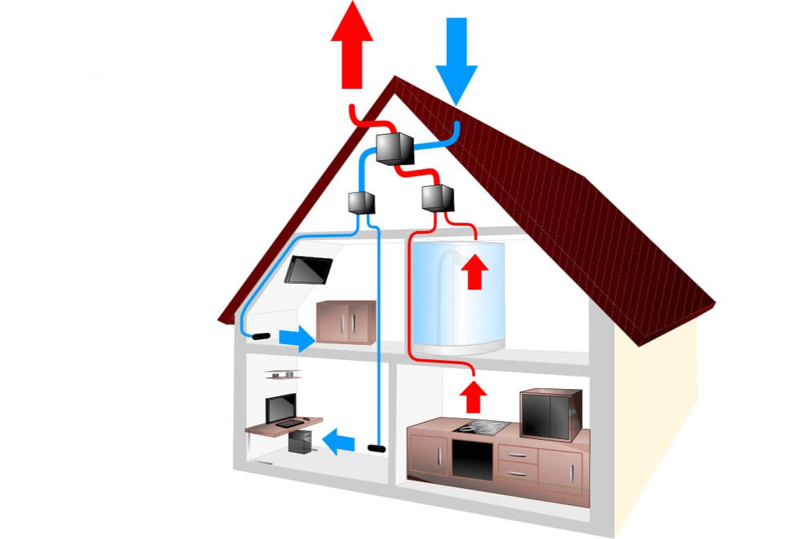 ventilation-pompe-a-chaleur-2